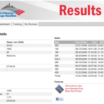 my chicago results and splits